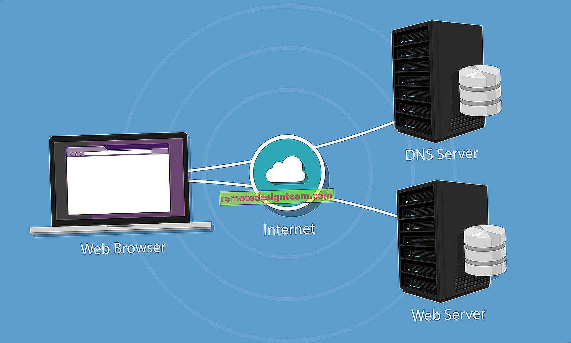Помилка «Не вдається перетворити DNS-адресу сервера»