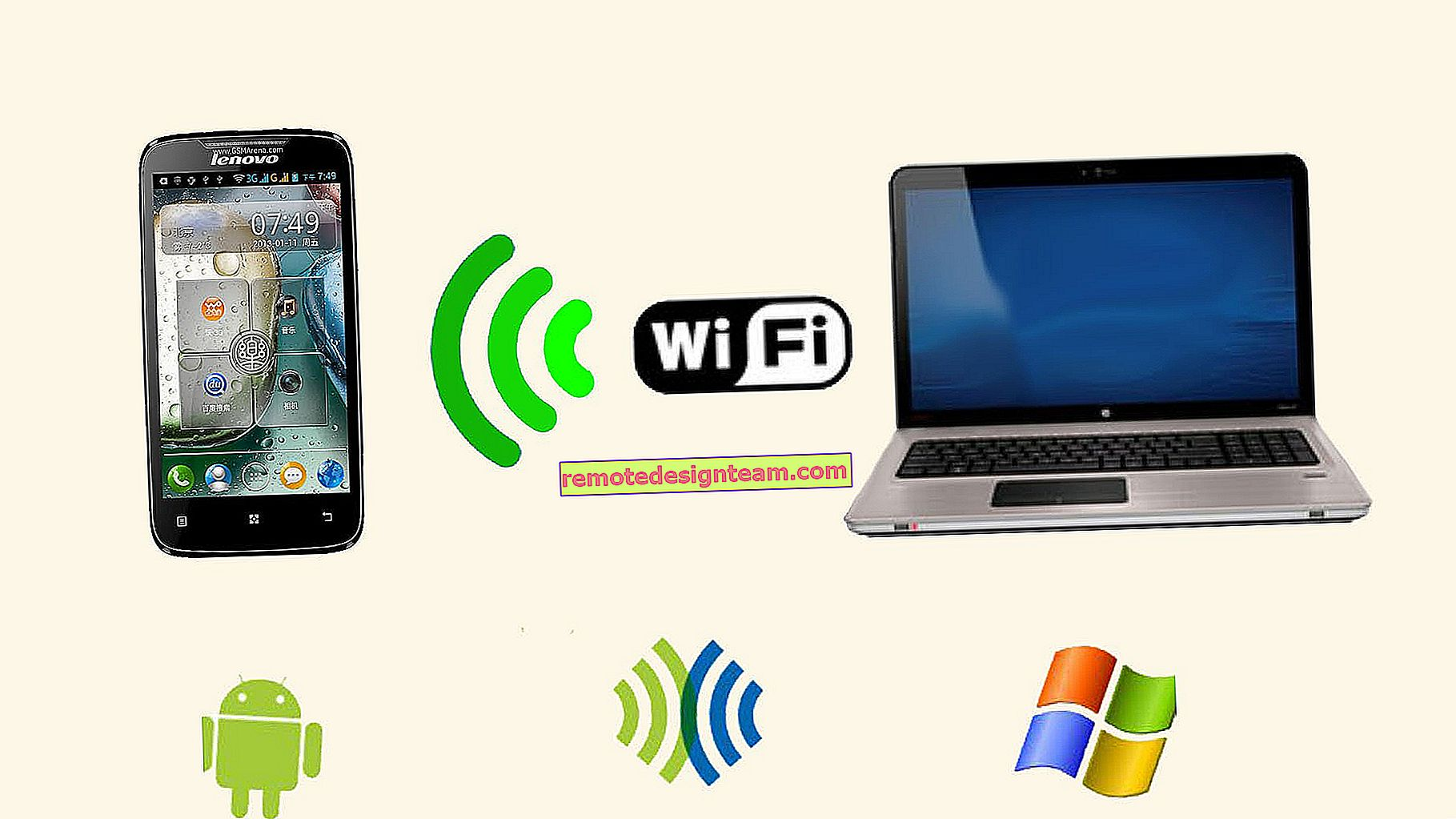 Mula berkongsi Wi-Fi secara automatik semasa anda menghidupkan komputer riba